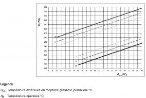 diagramme 1-bbs slama 66
